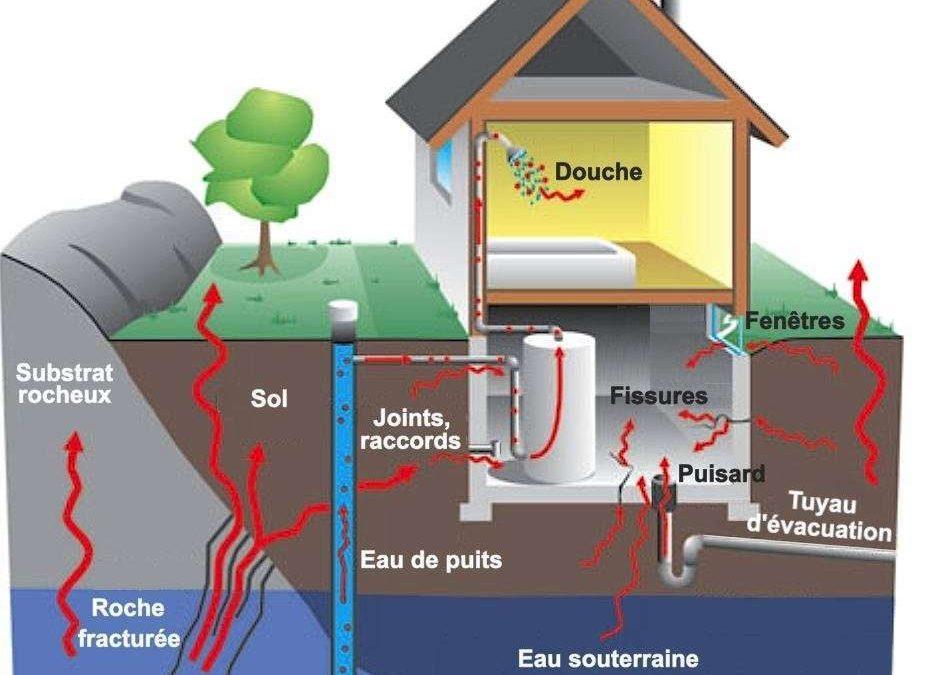 Y a-t-il du radonà l'école de Suzeril ?